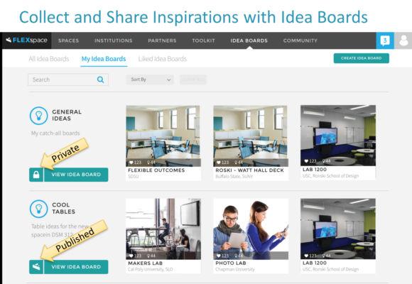 IdeaBoards