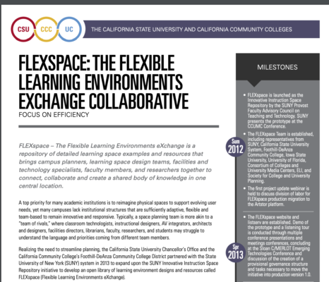 CHEC Award for FLEXspace